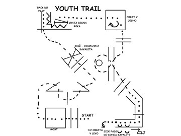 YOUTH TRAIL GOLDEN RANCH.png
